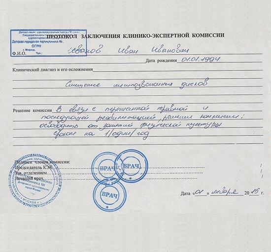 Освобождение от физкультуры Серпуховская Справка-вызов на сессию Улица Юных Ленинцев